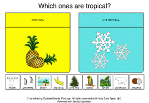tropical sorting