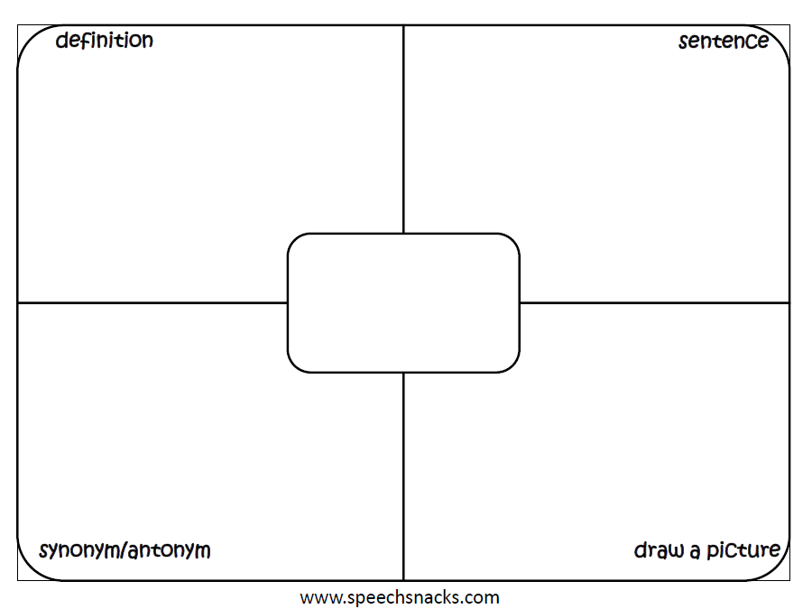 Use this graphic organizer for each vocabulary word. This will help ...